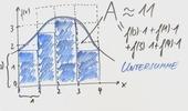 Mathe für Wiwis - Integralrechnung