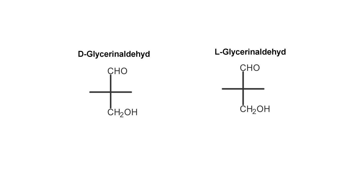 Monosaccharide – Nomenklatur und Stereochemie (Übungen & Arbeitsblätter)