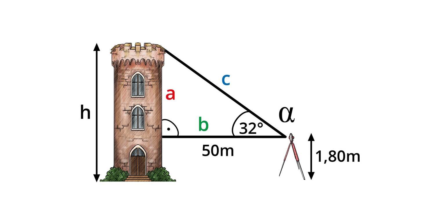 Trigonometrische Berechnung am rechtwinkligen Dreieck (Übungen ...