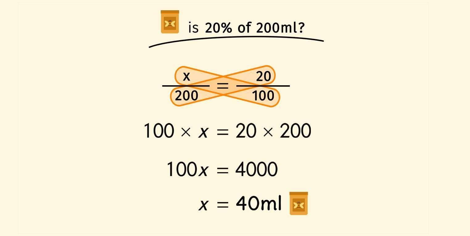Solving Percent Equations (Practice Problems & Worksheets)