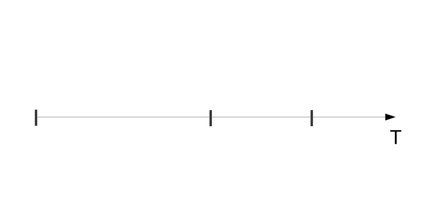 Kelvinskala (Übungen & Arbeitsblätter)