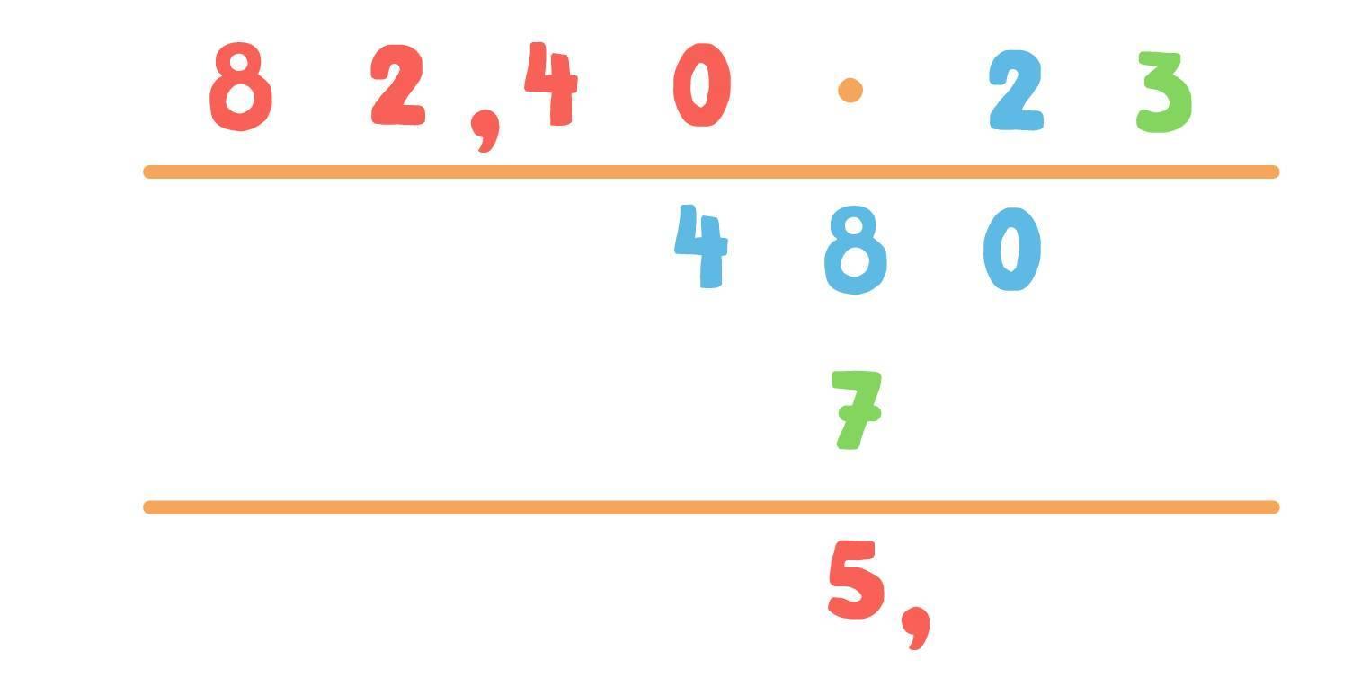 Multiplizieren mit Kommazahlen (Übungen & Arbeitsblätter)