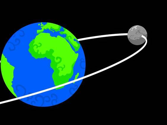 Unser Sonnensystem (Übungen & Arbeitsblätter)