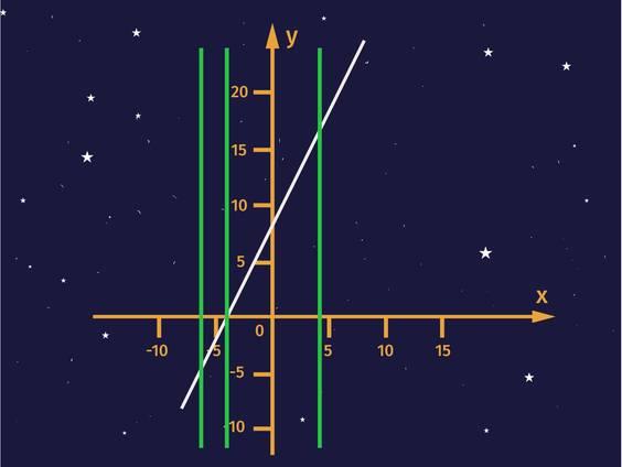 Statistische Grafiken Mit Excel Rezeptesammlung Download Gallery ...