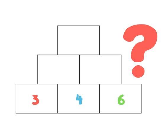 Was ist eine Rechenmauer? (Übungen & Arbeitsblätter)