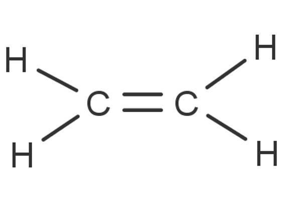Alkene – Einführung (Übungen & Arbeitsblätter)