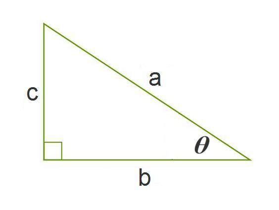 Trig Ratios In Right Triangles Practice Problems Worksheets