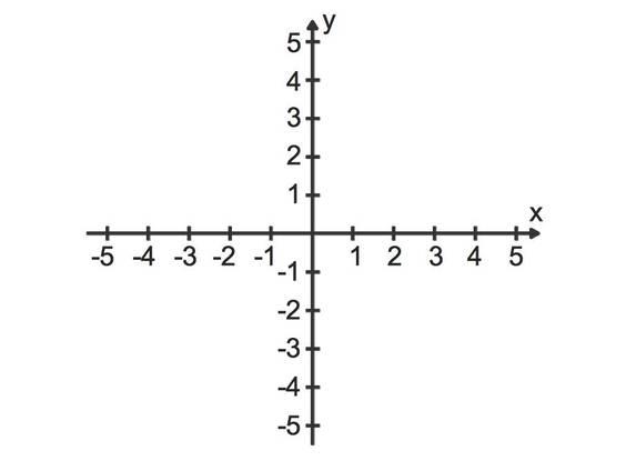 dreidimensionales Koordinatensystem (Übungen & Arbeitsblätter)