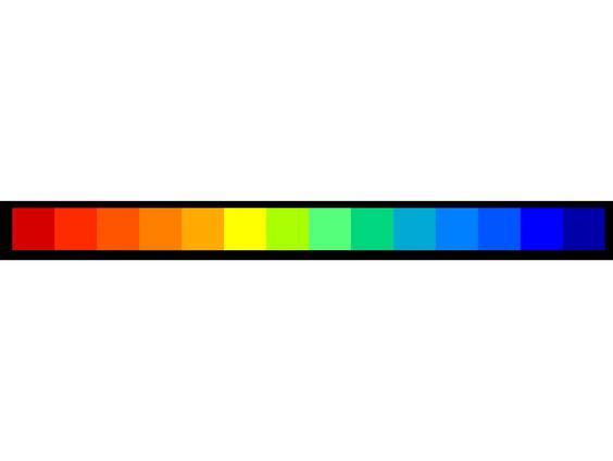 Berechnung von Konzentrationen mithilfe des pH-Wertes (Übungen ...