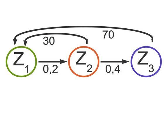 Erfreut Algebra 2 Spaß Arbeitsblatt Galerie - Gemischte Übungen ...