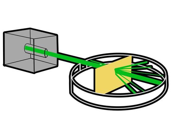 Das Kern – Hülle – Modell der Atome (Übungen & Arbeitsblätter)