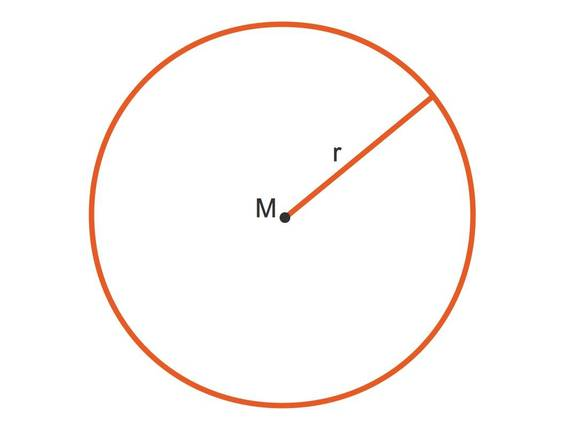 Kreis – Definition, Begriffe und Konstruktion (Übungen & Arbeitsblätter)