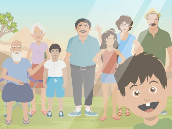 Family – Erste Vokabeln zum Thema Familie (Übungen & Arbeitsblätter)