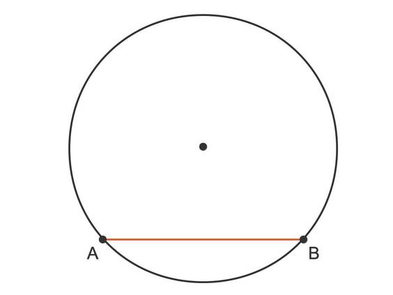 Winkel am Kreis (Übungen & Arbeitsblätter)