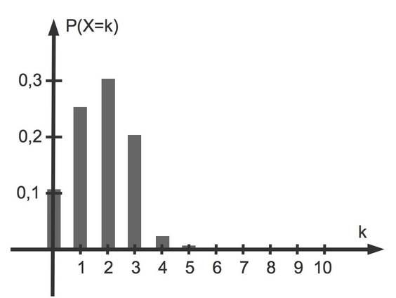 Normalverteilung – Standardisierung der Binomialverteilung (Übungen ...
