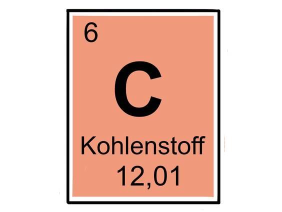 Aufbau von Kohlenwasserstoffen (Übungen & Arbeitsblätter)