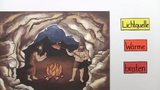 Die Bedeutung des Feuers