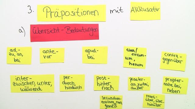 Pr positionen mit dem akkusativ bungen arbeitsbl tter for Prapositionen mit akkusativ
