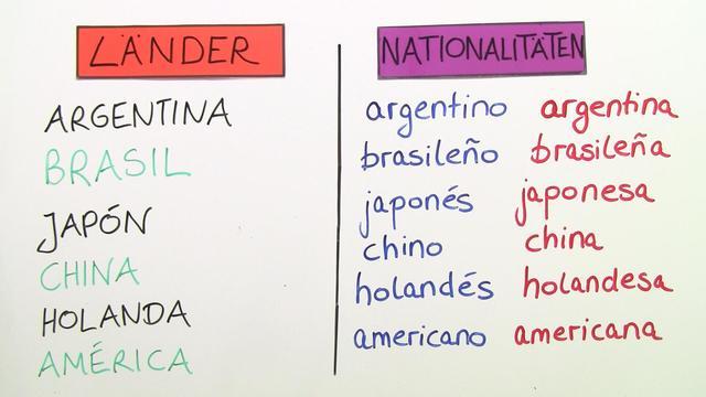 Länder und Nationalitäten