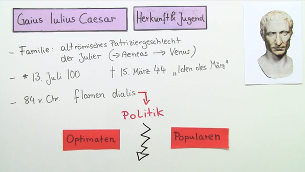 Caesar – Biographie