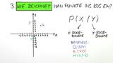 Koordinatensystem – Einzeichnen und Ablesen von Punkten