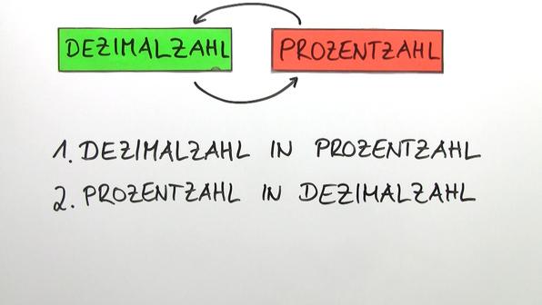Dezimalzahl und prozentzahl