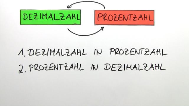 Ziemlich Dezimalzahl In Prozent Arbeitsblatt Bilder - Mathe ...
