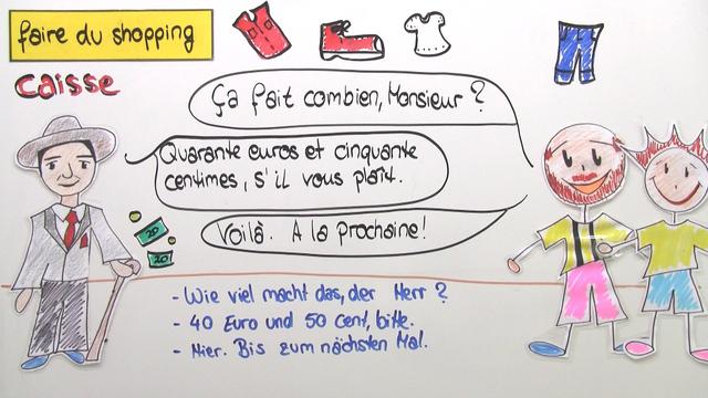 """Einkaufen gehen – Vokabeln zu """"faire du shopping"""""""