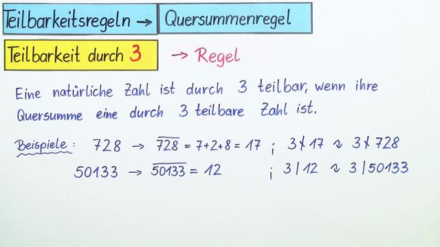 Teilbarkeitsregeln – Teilbarkeit durch 3 – Mathematik online lernen