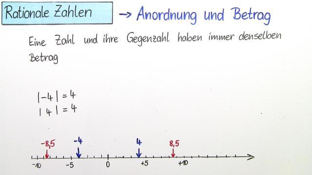 Rationale Zahlen – Anordnung und Betrag (Übungen & Arbeitsblätter)
