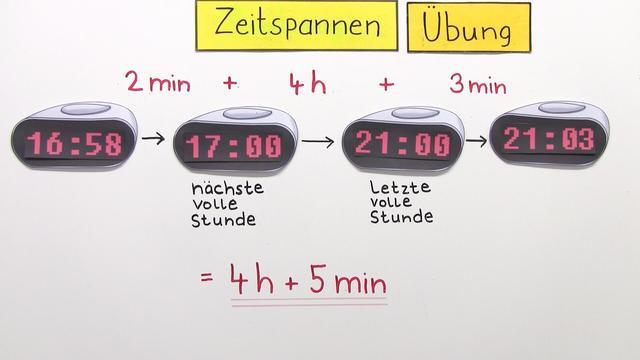 Zeitspanne Berechnen : zeitspanne zeitdauer auf den punkt gebracht bung ~ Themetempest.com Abrechnung