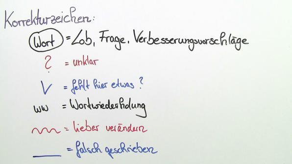 Schreibkonferenz vorschaubild