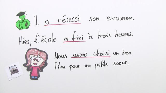 """Passé Composé – regelmäßige Verben auf -ir mit """"avoir"""""""