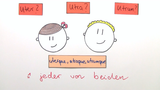 Adjektive aus Pronomen – uter, alter, neuter, alius, ...