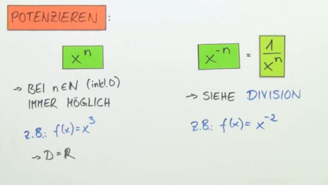 Definitionsbereich von Funktionen