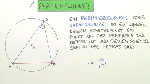 Winkel am Kreis