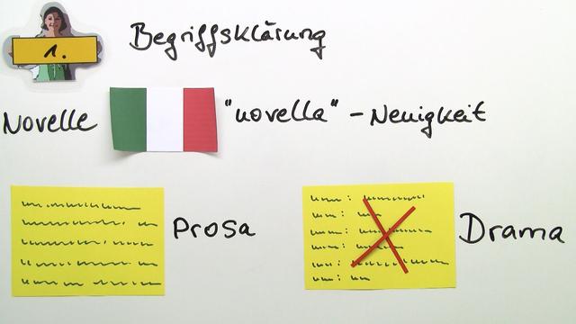 Novelle – Überblick