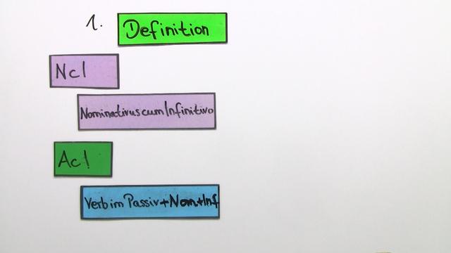 NcI – Nominativ mit Infinitiv