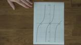 Gleichungen mit Sinus, Cosinus und Tangens – Aufgabe 4