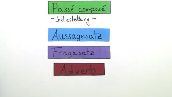 Passé Composé – Satzstellung
