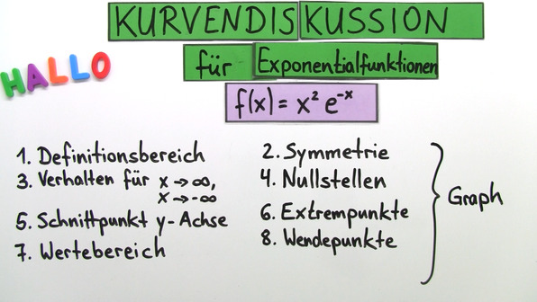 Exponentialfunktionen – Kurvendiskussion
