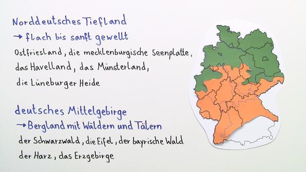 Großlandschaften Deutschlands