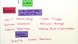 Besondere Substantive – Ausnahmen und Pluralwörter