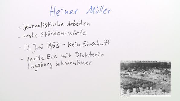 Heiner Müller – Biografie