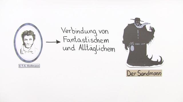 """Der Sandmann"" – Entstehungsgeschichte (Hoffmann)"