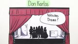 """""""Don Karlos"""" – Interpretationsansatz und Rezeptionsgeschichte (Schiller)"""