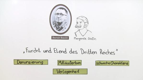 Brecht furcht und eldend interpretation vorschaubild
