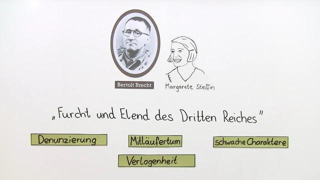 """""""Furcht und Elend des Dritten Reiches"""" – Interpretationsansatz und Rezeption (Brecht)"""
