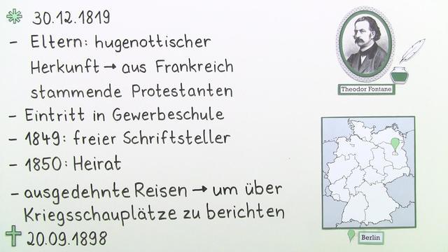 Theodor Fontane – Leben und Werk