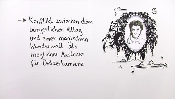 E.T.A. Hoffmann – Leben und Werk